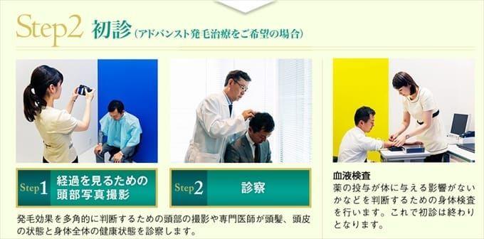 完全オーダーメイドの「アドバンスト発毛治療」に注目!
